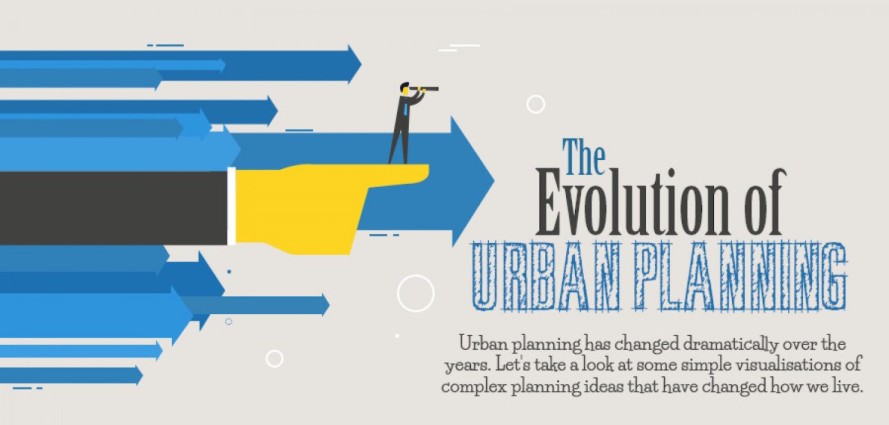 evolution-of-urban-planning-889x425