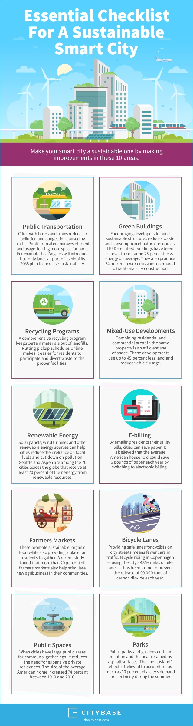 Checklist for a Sustainable Smart City